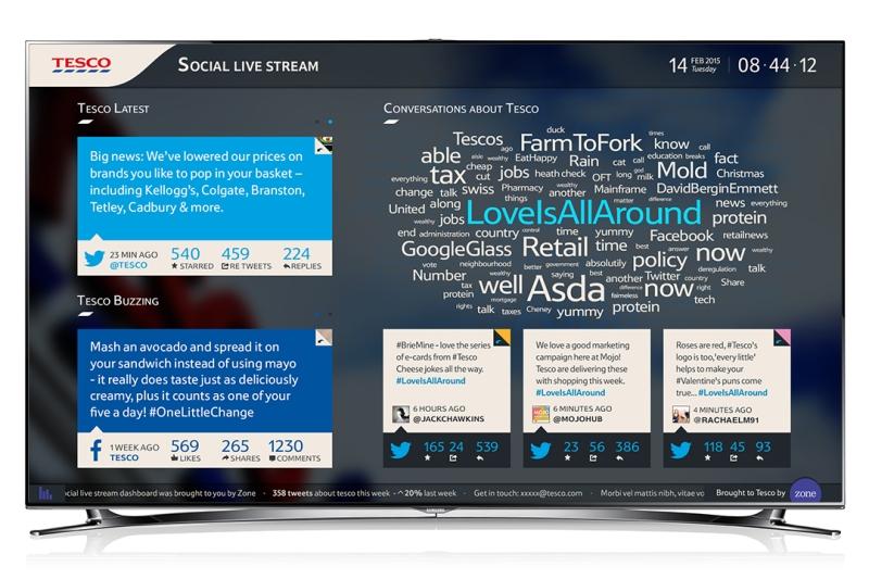 Tesco_DynamicDashboard_TvScreen